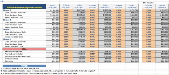 Revenue/Expense Estimator